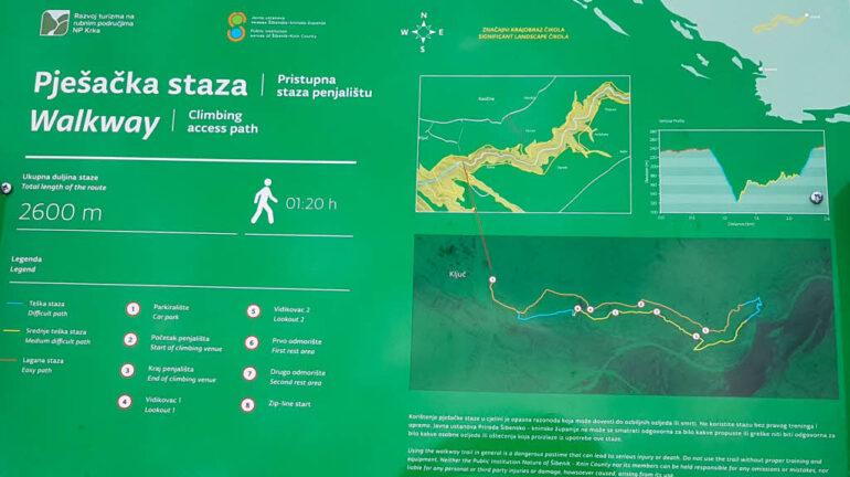 Cikola Canyon Walkway map - 2.6 km hiking trail